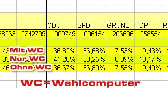 Landtagswahl 2008 Hessen